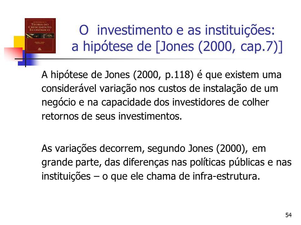 O investimento e as instituições: a hipótese de [Jones (2000, cap.7)]